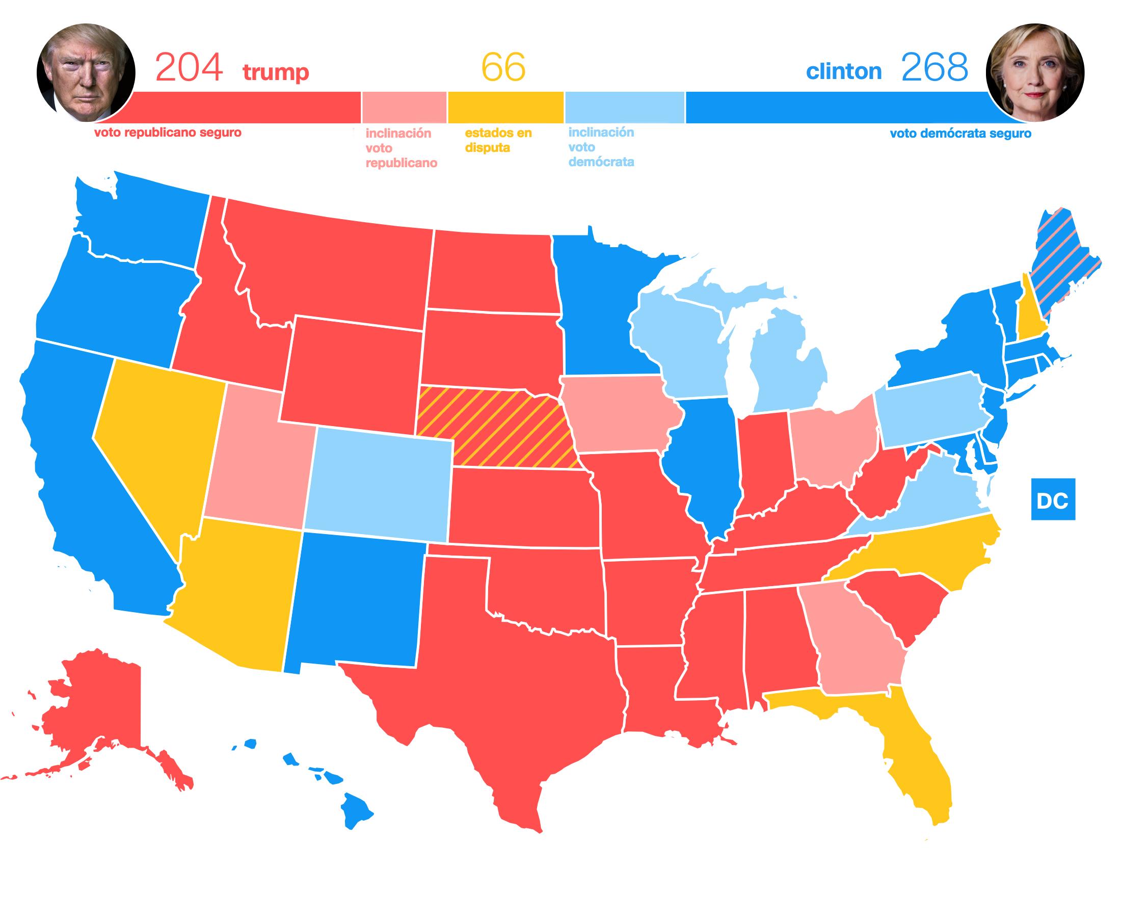 Los estados en los que hay distritos congresionales en disputa (Nebraska y Maine) están diferenciados con líneas diagonales.
