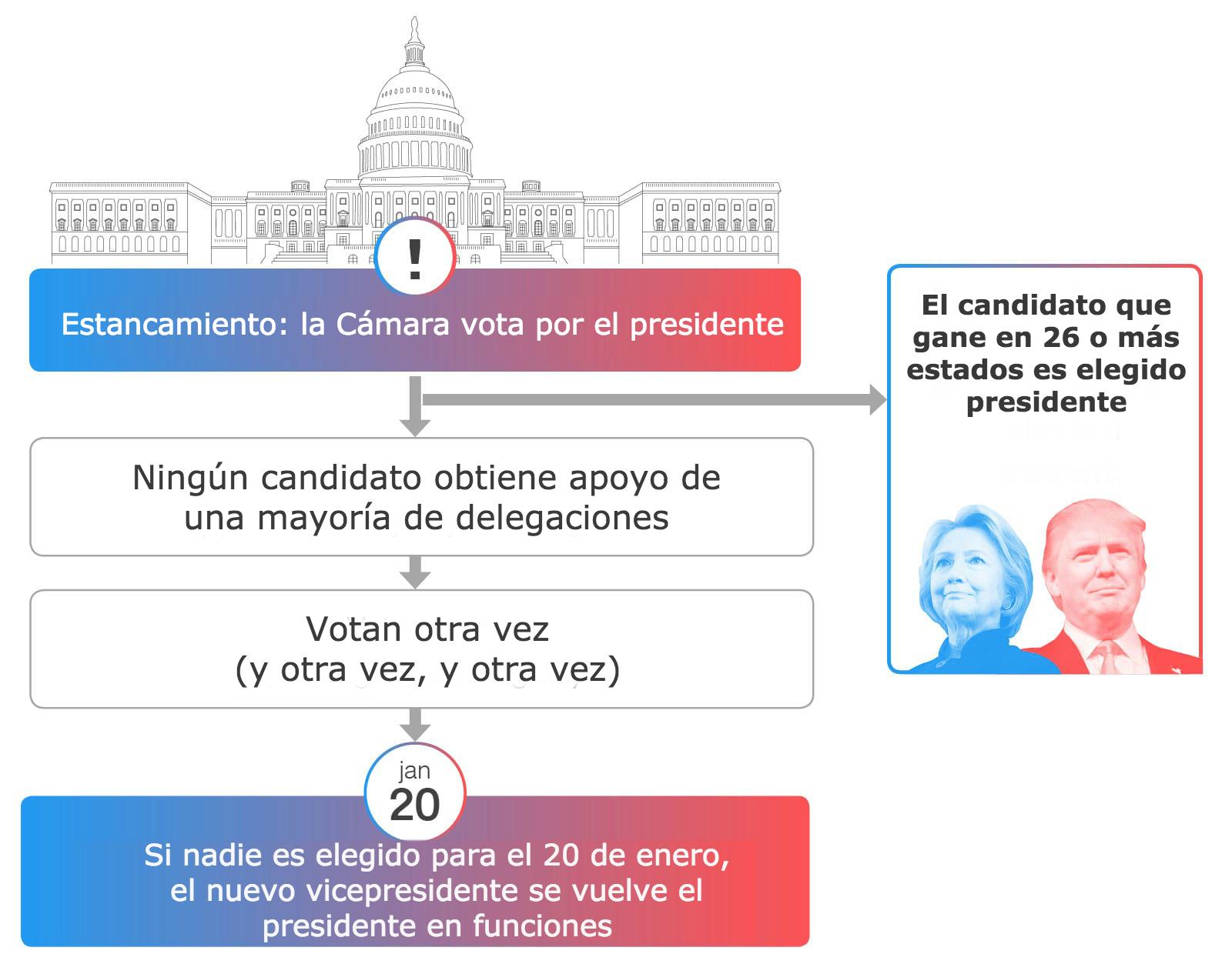 electoralcollege_infographic3_min3