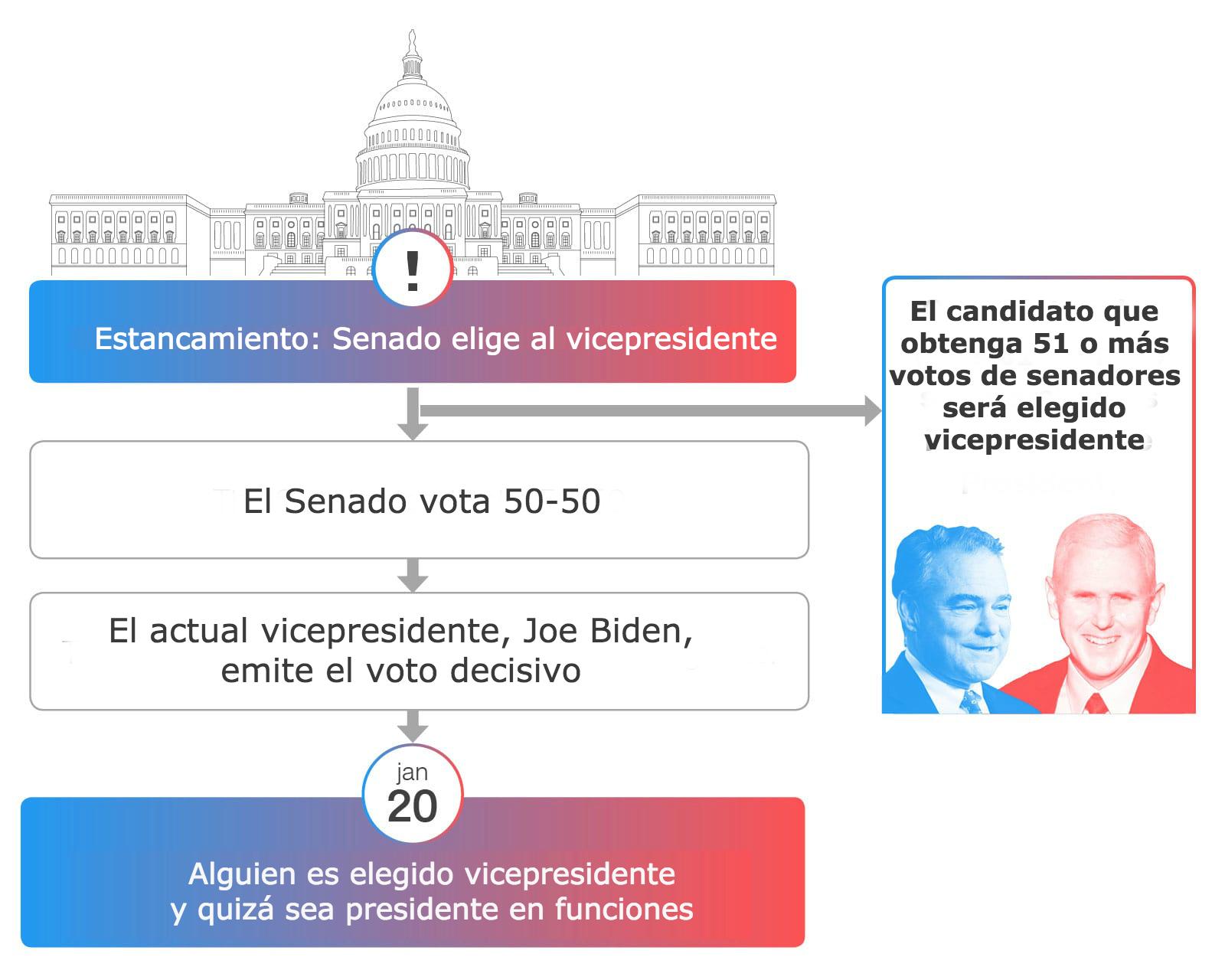 electoralcollege_infographic4_min3