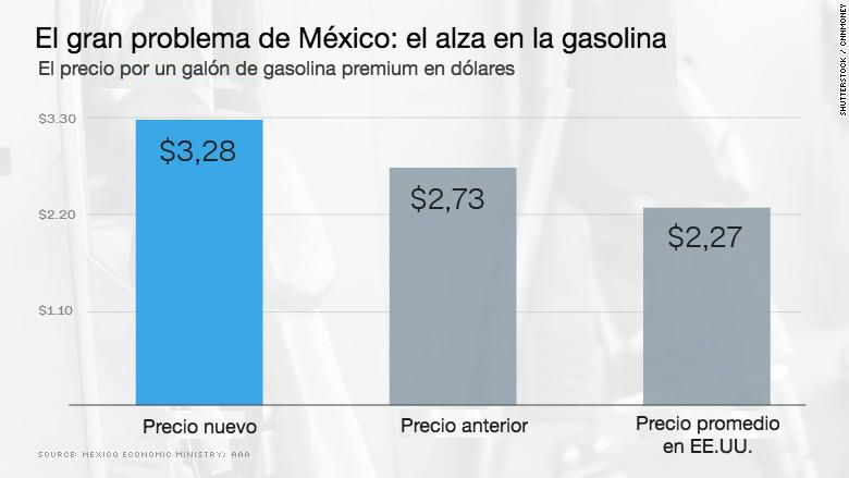 precio-gasolina-mexico