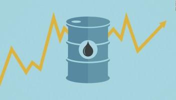 El futuro de los precios del crudo