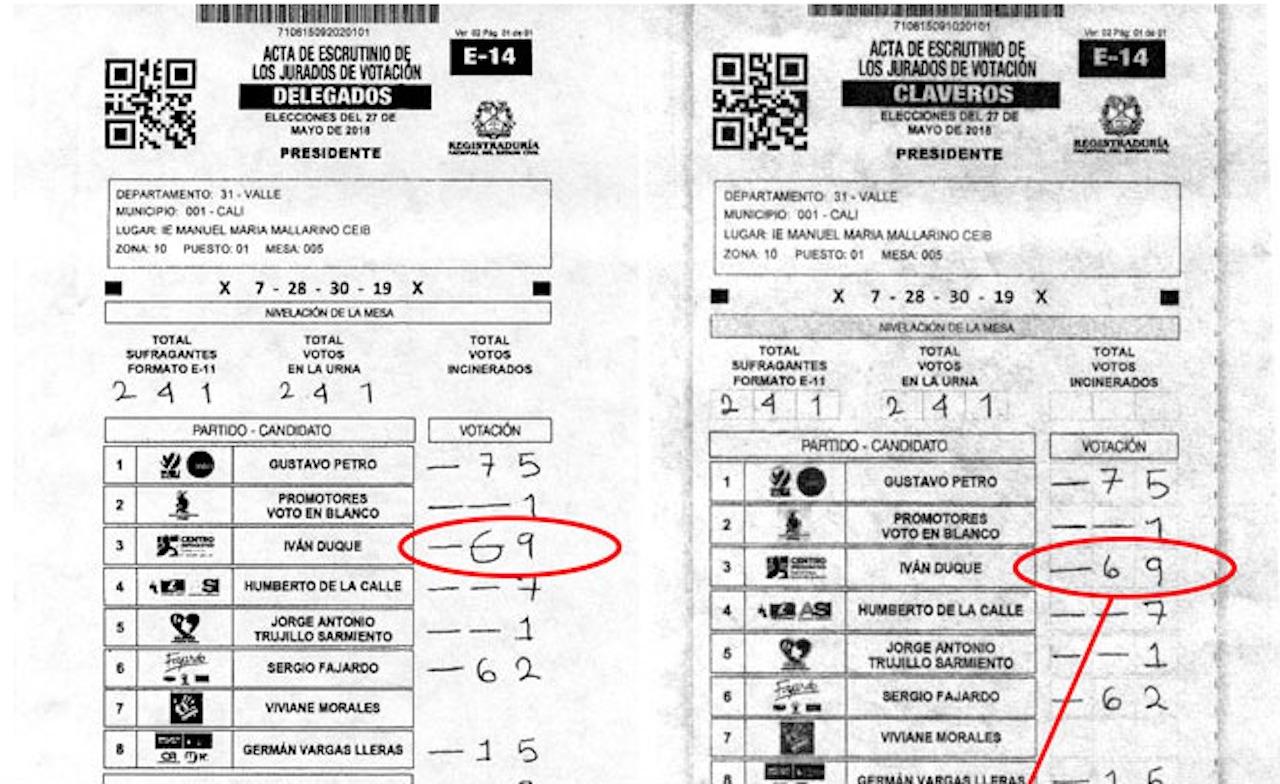 Gobierno de Colombia convoca a Comisión Nacional de Garantías Electorales  por denuncias de fraude electoral | CNN