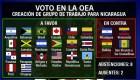 La realidad paralela del canciller nicaragüense Denis Moncada