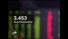 Muy cerca de un récord el mercado de valores en alza en EE.UU.