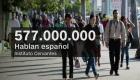 El español es el cuarto idioma más poderoso del mundo
