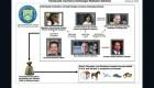 Nuevas sanciones del Departamento del Tesoro de EE.UU. contra Venezuela