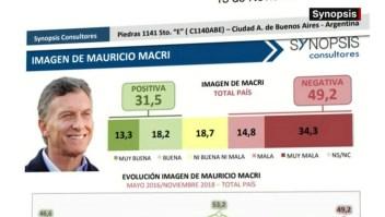 La provincia de Buenos Aires no cambiará la fecha de las elecciones 2019