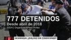Los grandes olvidados del diálogo en Nicaragua