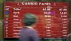 Argentina: el dólar cierra la semana en 47 pesos