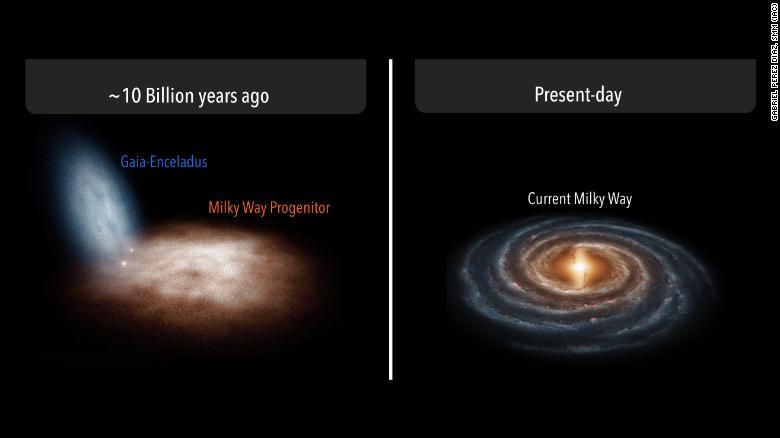 El Misterio Del Punto Frío Del Universo Cnn