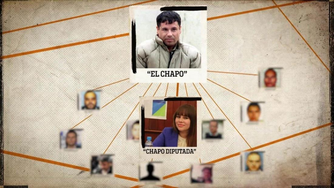¿Quién es Lucero Sánchez, la 'chapodiputada'?