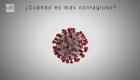 Coronavirus: ¿ Cuándo es más contagioso?