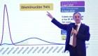 López-Gatell explica el aplanamiento de la curva
