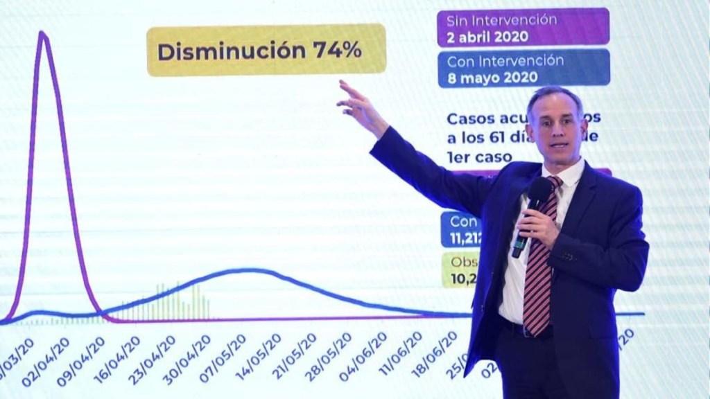 México: menos casos, pero un final postergado