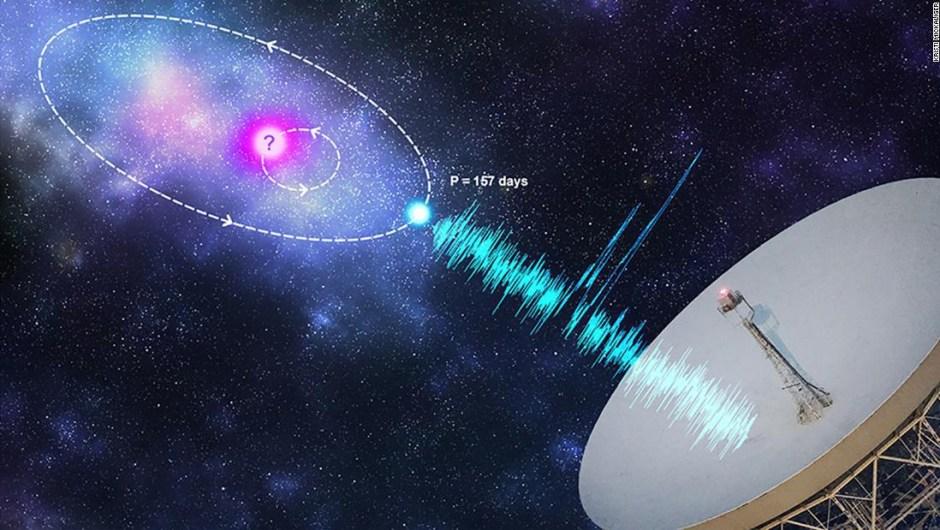 ráfaga de radio rápida - astronomía - FRB