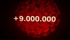 Más de 9 millones de casos de covid-19 en el mundo