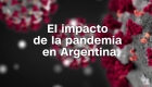 El impacto socioeconómico del covid-19 en Argentina
