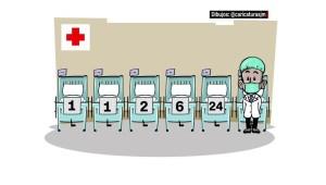 Desafío: ¿sabes qué número está tapando el médico?