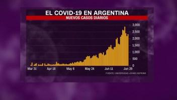 Covid-19: junio, el peor mes de la pandemia en Argentina
