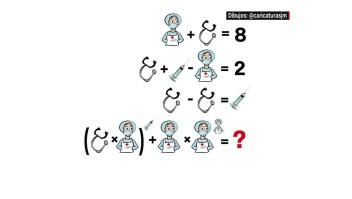 DesafíoCNN: ¿puedes resolver este problema?