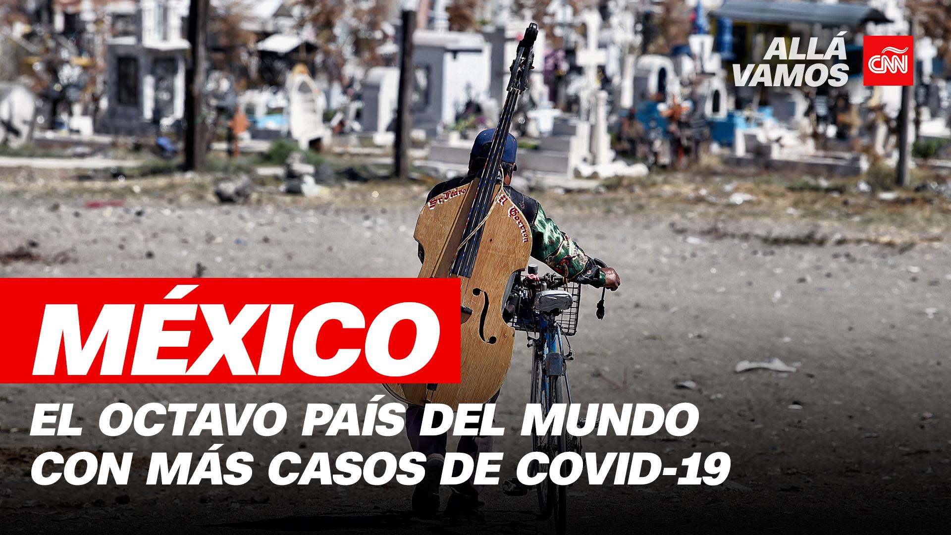 A México la reapertura le ha salido cara: casos y muertes de coronavirus se han triplicado