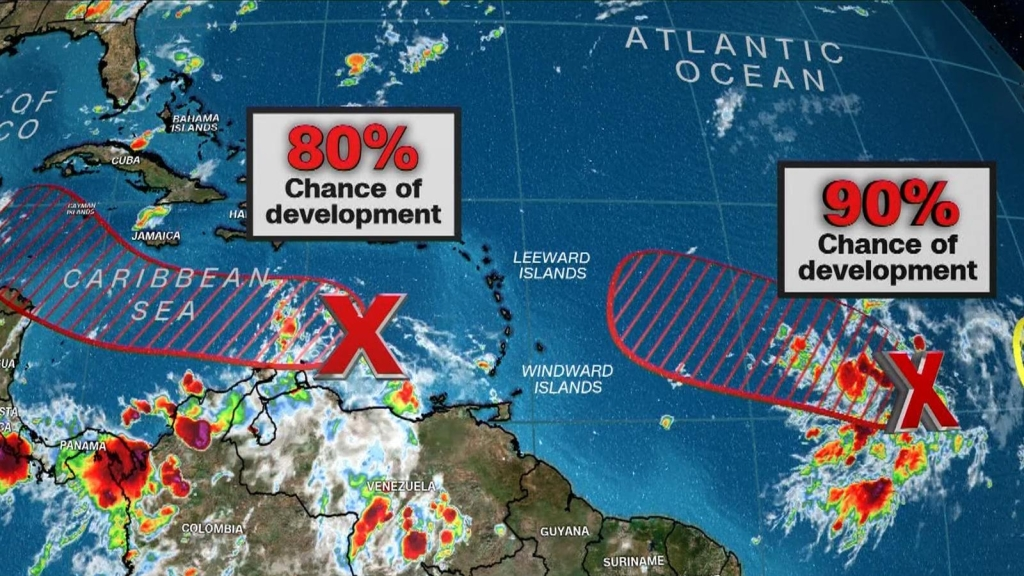 Multiple tropical threat in the Atlantic