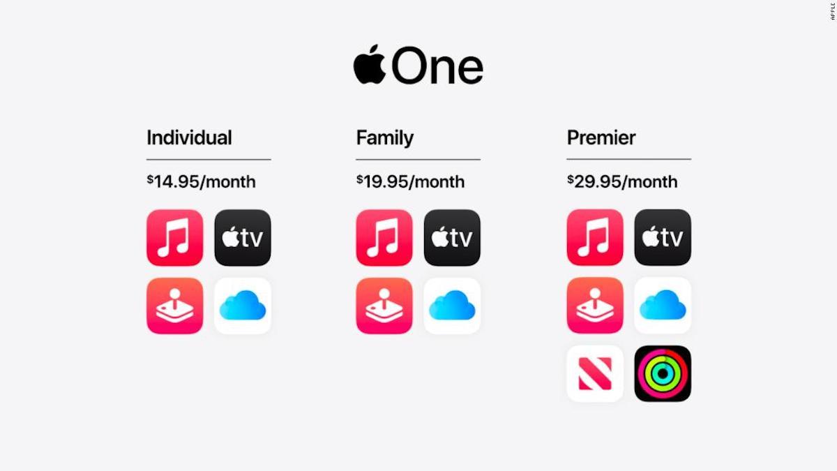 Minuto a minuto: Evento Apple y el lanzamiento de nuevos productos