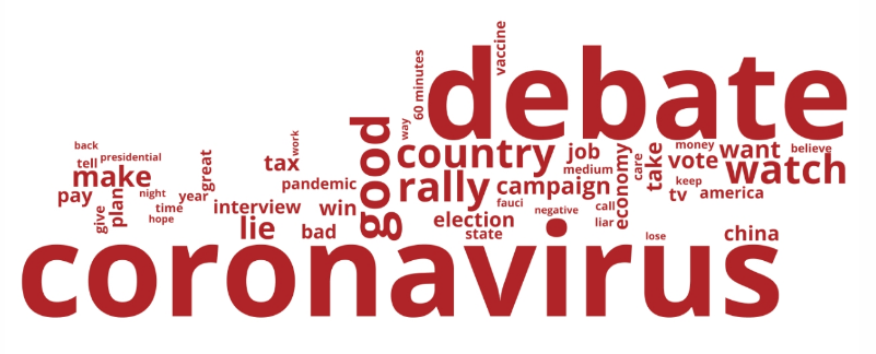 trump-word-cloud-campaign