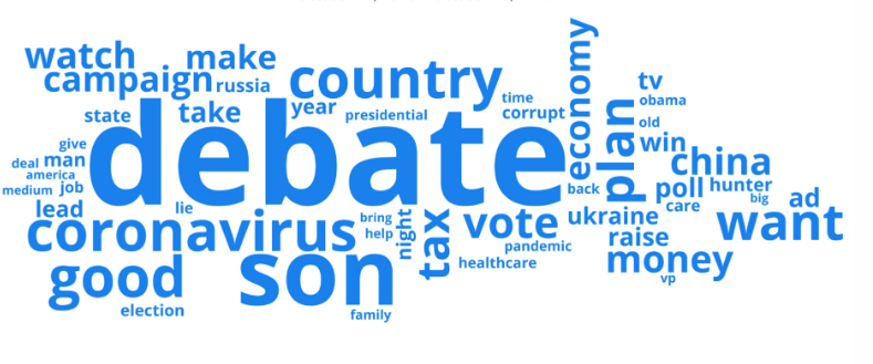 biden-word-cloud-campaign