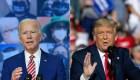 Encuesta de CNN: Biden aventaja a Trump por 10 puntos