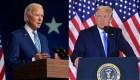 ¿Qué pasa si hay empate en las elecciones de EE.UU.?