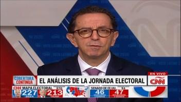 El candidato que declara fraude suele ser el que se ve perdedor, dice el analista Roberto Izurieta
