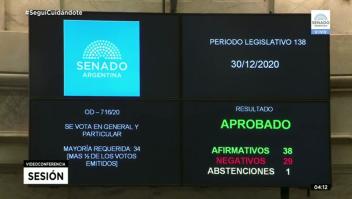 Así concluyó la votación en el Senado de Argentina