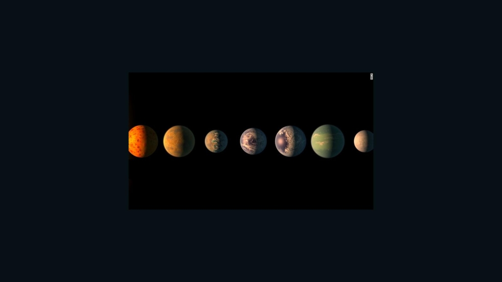 The system contains 7 exoplanets 40 light years from La Tierra