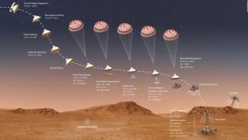 Comienza el conteo regresivo de una épica misión a Marte