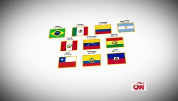 ¿Cuántas dosis recibe cada país de América Latina por Covax?