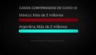 México y Argentina: contagios y muertes en comparativa