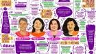 Piden borrar estereotipos para impulsar liderazgo femenino
