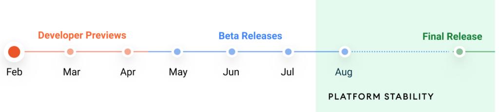 Android 12 descargar oficialmente