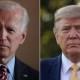 Trump Biden democracia análisis