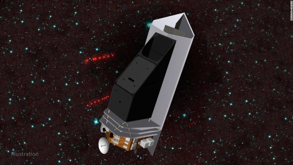 NEO Surveyor asteroides