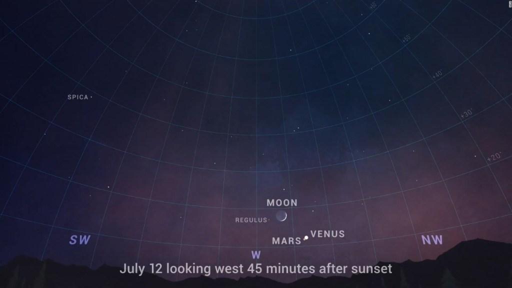 Venus, Marte y la Luna se podrán observar muy cerca