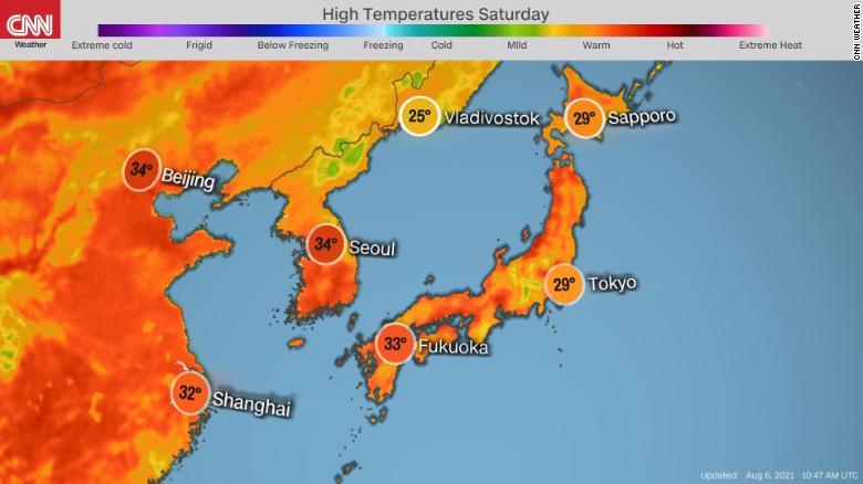 Hitze in Tokio