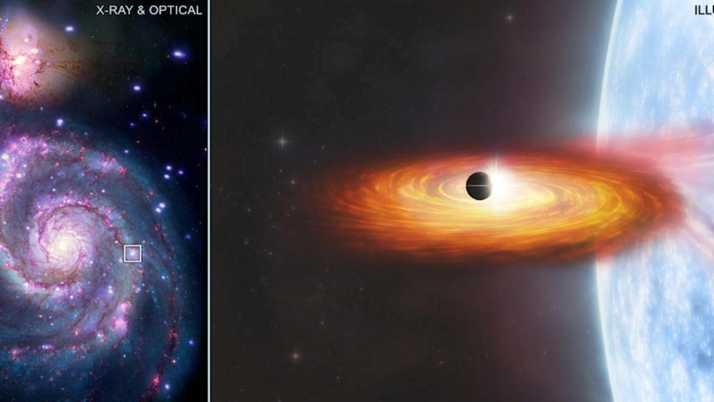 ¿Un planeta fuera de la Vía Láctea? Hay un candidato
