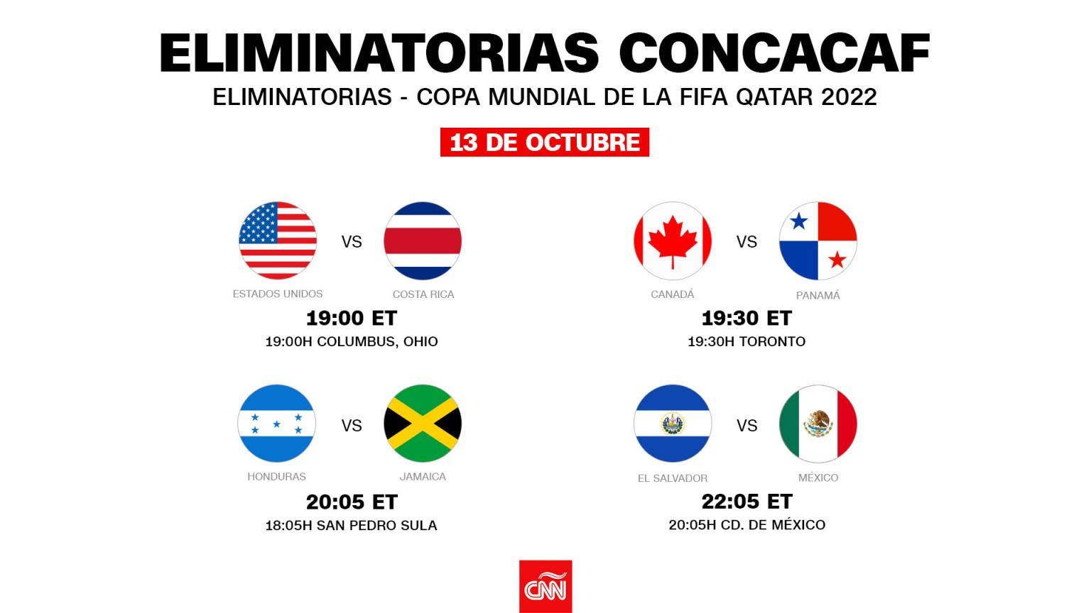 Los partidos de la jornada 6 del octogonal final de las Eliminatorias de la Concacaf